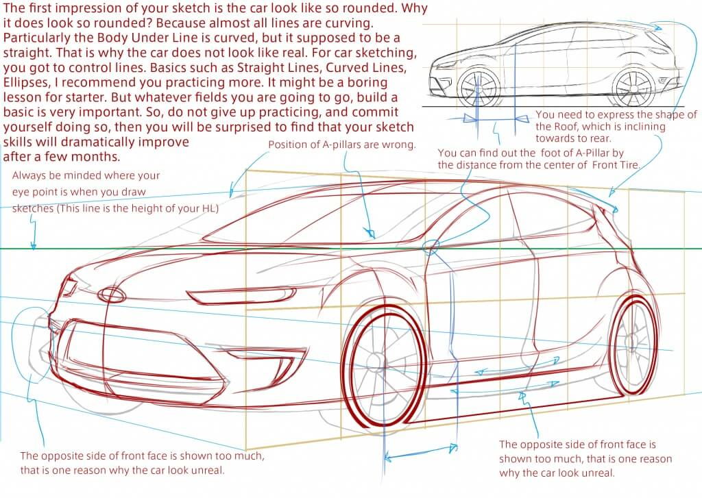 The Most Common Mistakes That Students Make in Their Car Sketches ...