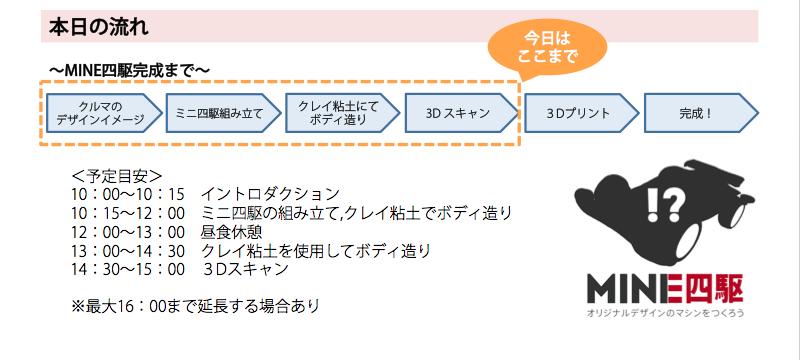 スクリーンショット 2015-04-14 15.31.08